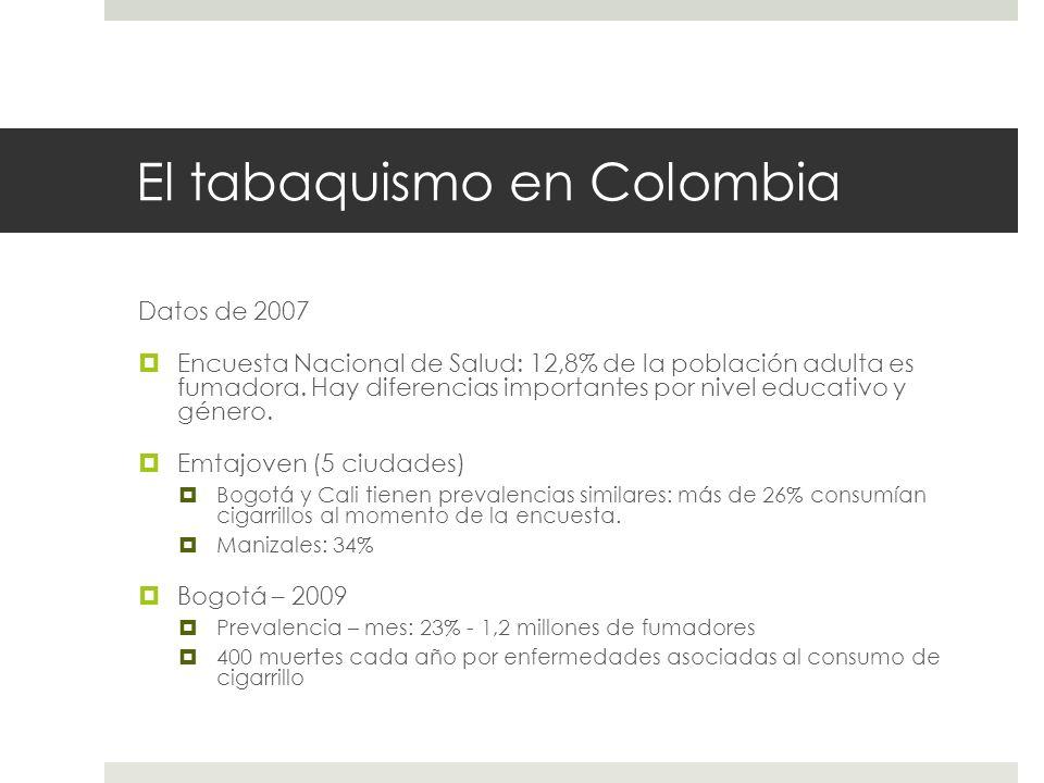 El tabaquismo en Colombia