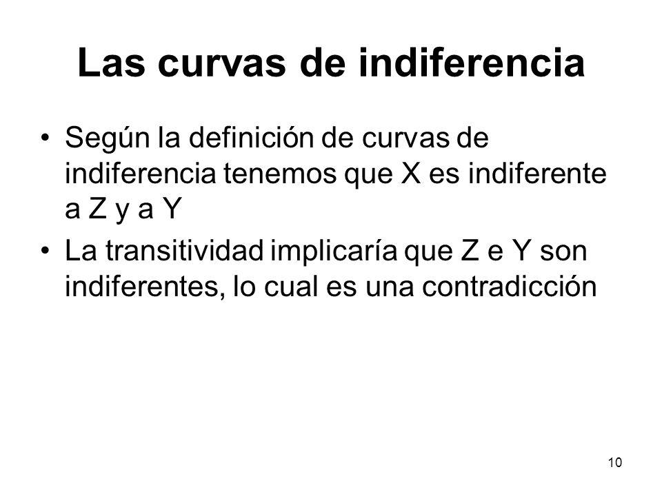 Las curvas de indiferencia