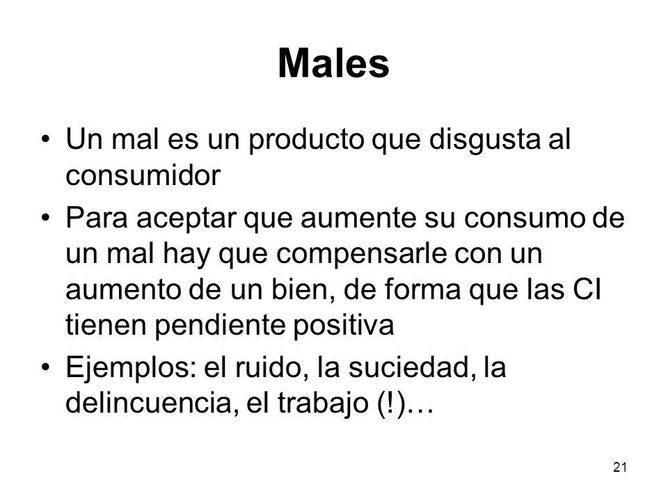 Males Un mal es un producto que disgusta al consumidor