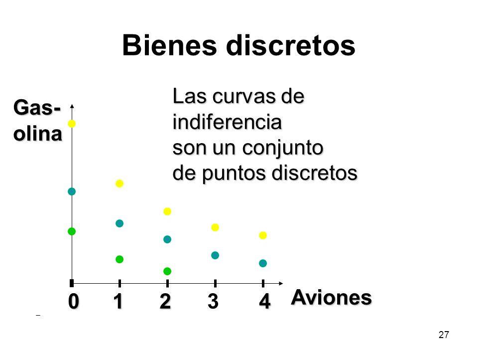 Bienes discretos Las curvas de indiferencia son un conjunto