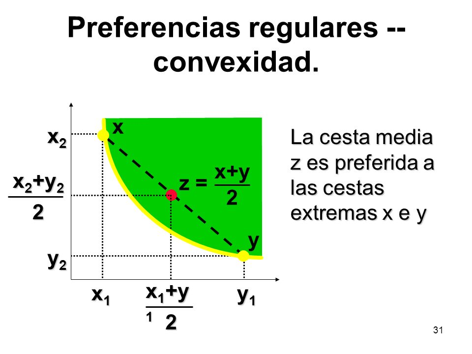 Preferencias regulares -- convexidad.