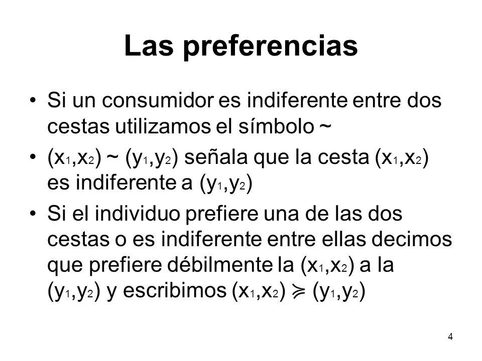 Las preferencias Si un consumidor es indiferente entre dos cestas utilizamos el símbolo ~