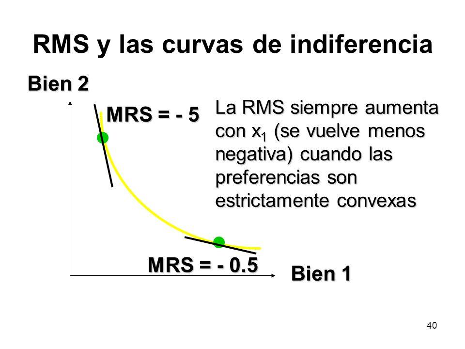 RMS y las curvas de indiferencia