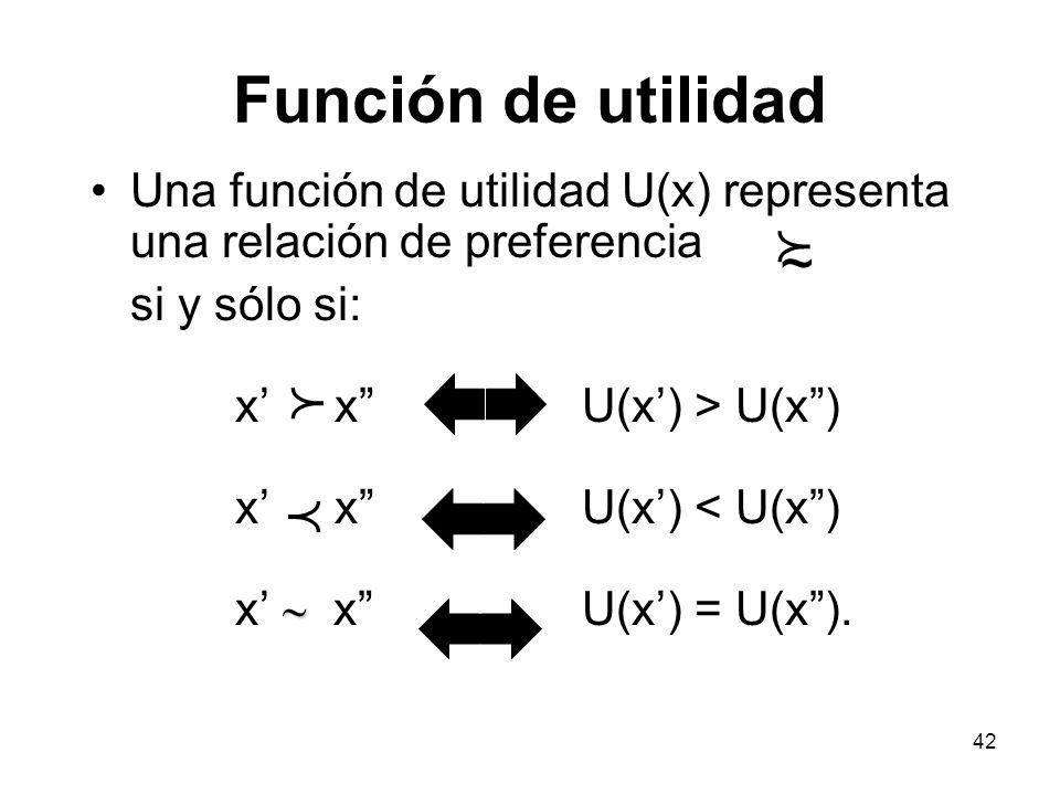 Función de utilidad f ~ p p