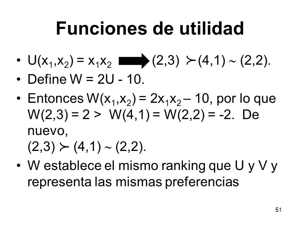 Funciones de utilidad p p U(x1,x2) = x1x2 (2,3) (4,1) ~ (2,2).