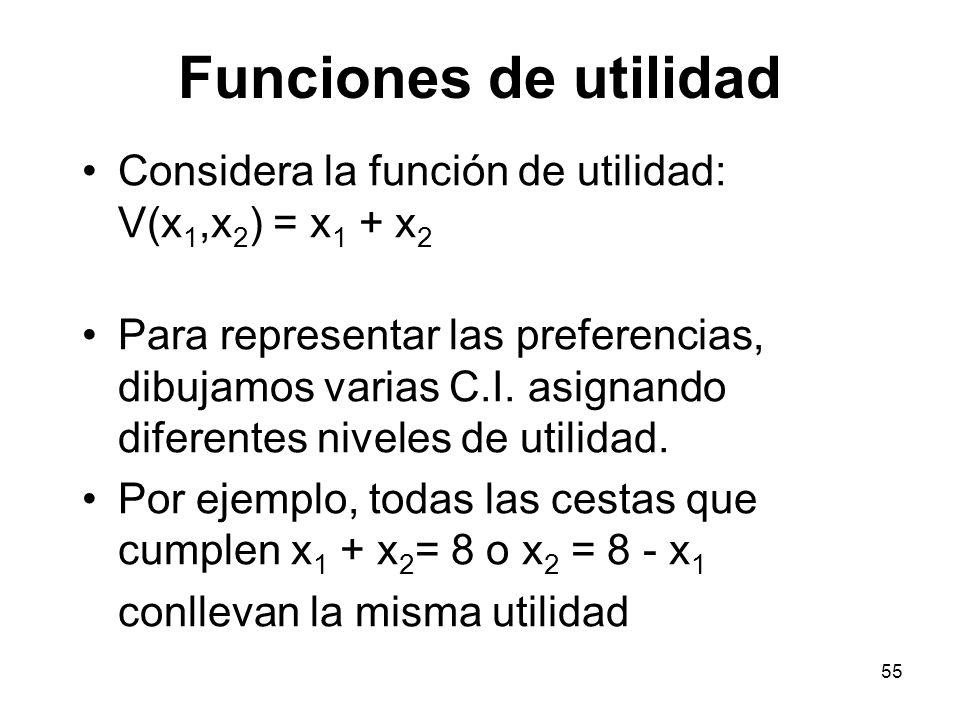 Funciones de utilidad Considera la función de utilidad: V(x1,x2) = x1 + x2.