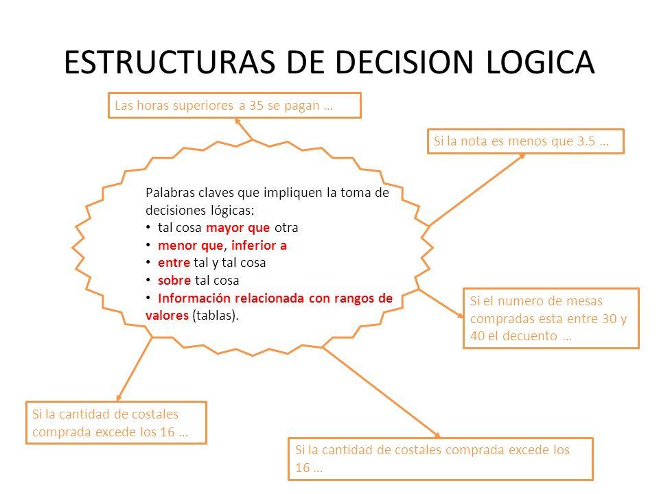 ESTRUCTURAS DE DECISION LOGICA