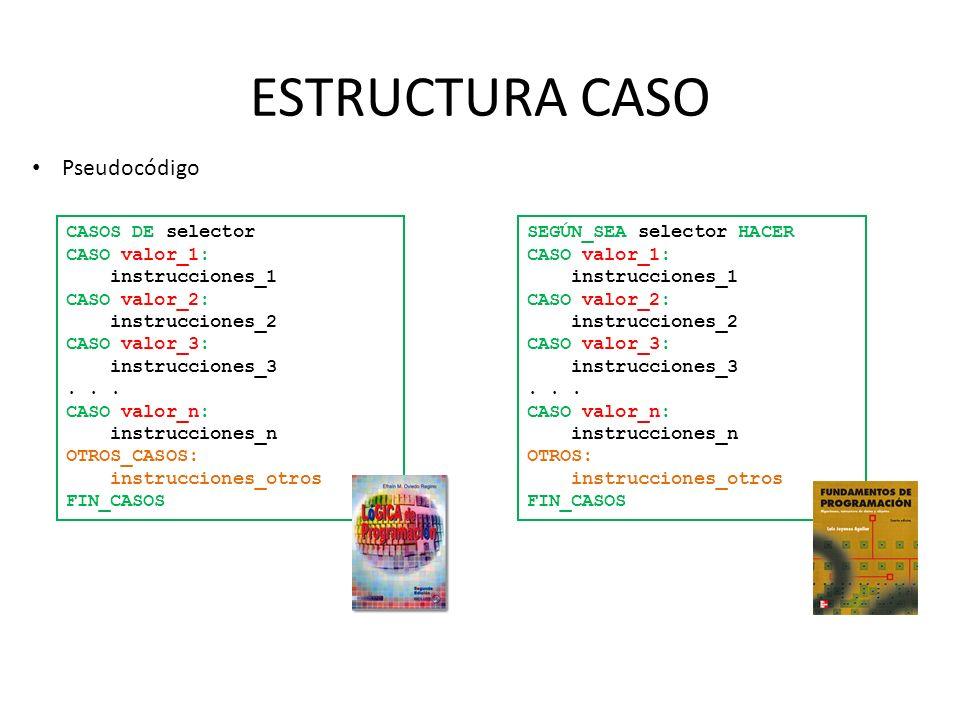 ESTRUCTURA CASO Pseudocódigo CASOS DE selector CASO valor_1: