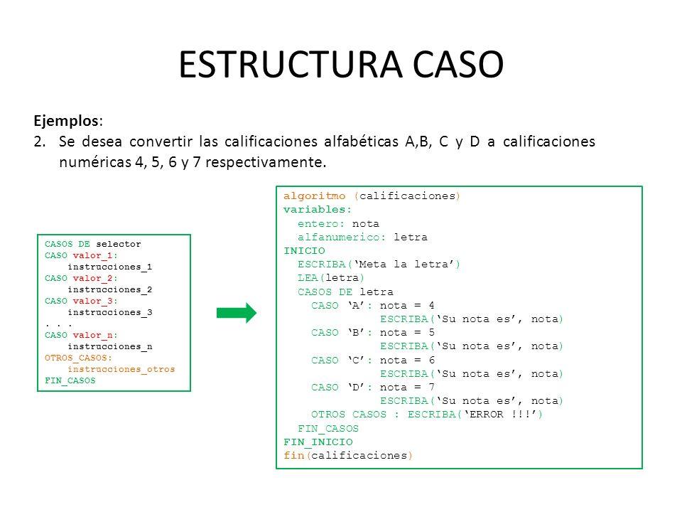 ESTRUCTURA CASO Ejemplos: