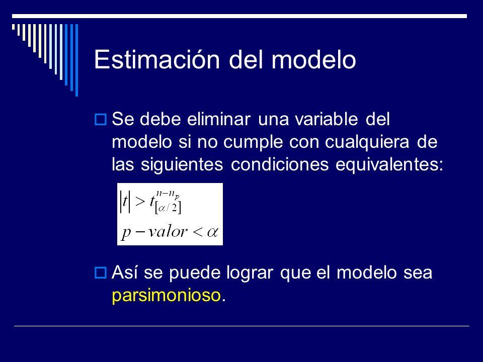 Estimación del modelo Se debe eliminar una variable del modelo si no cumple con cualquiera de las siguientes condiciones equivalentes: