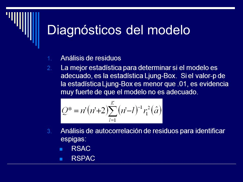 Diagnósticos del modelo