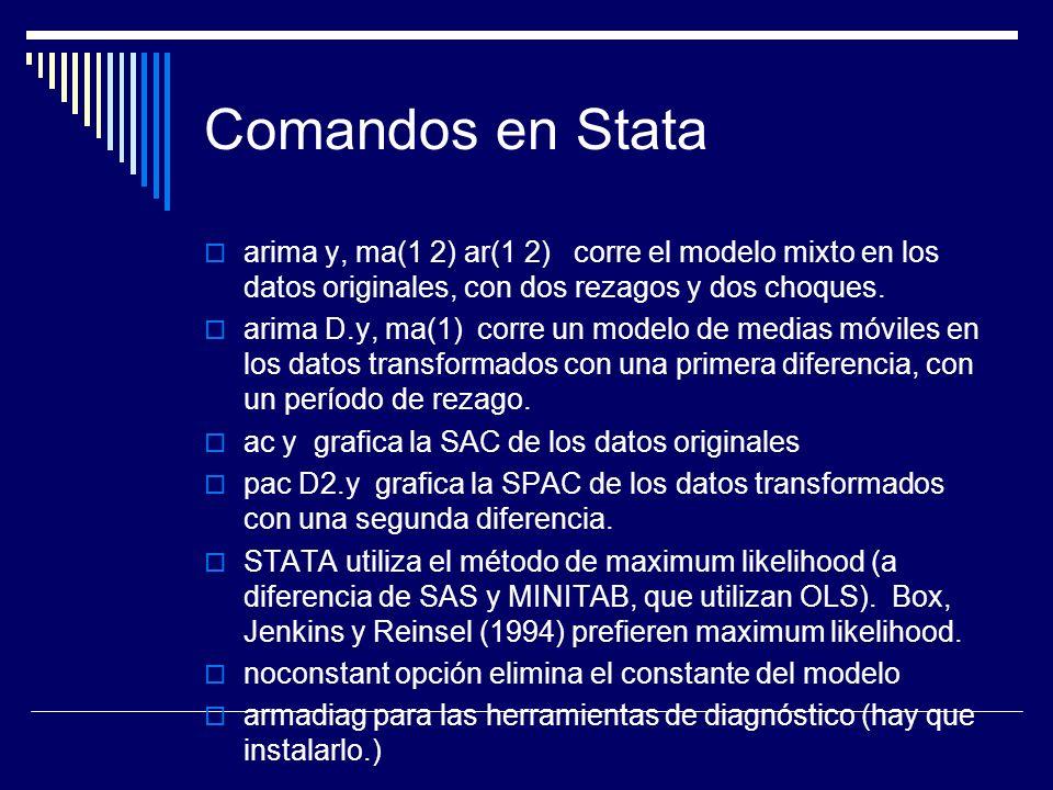 Comandos en Stata arima y, ma(1 2) ar(1 2) corre el modelo mixto en los datos originales, con dos rezagos y dos choques.