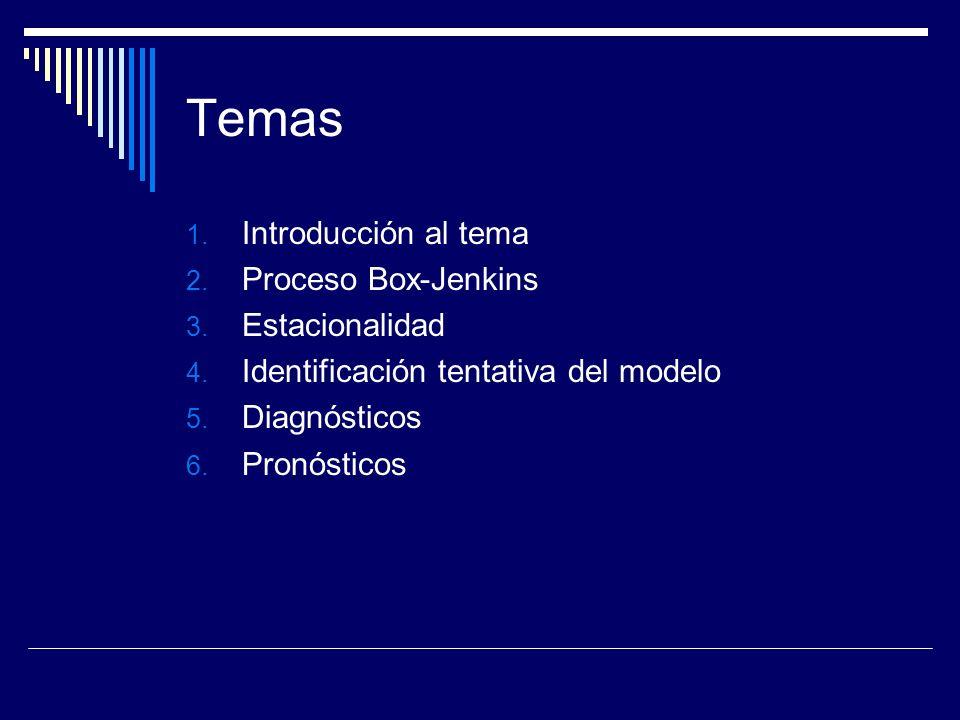 Temas Introducción al tema Proceso Box-Jenkins Estacionalidad