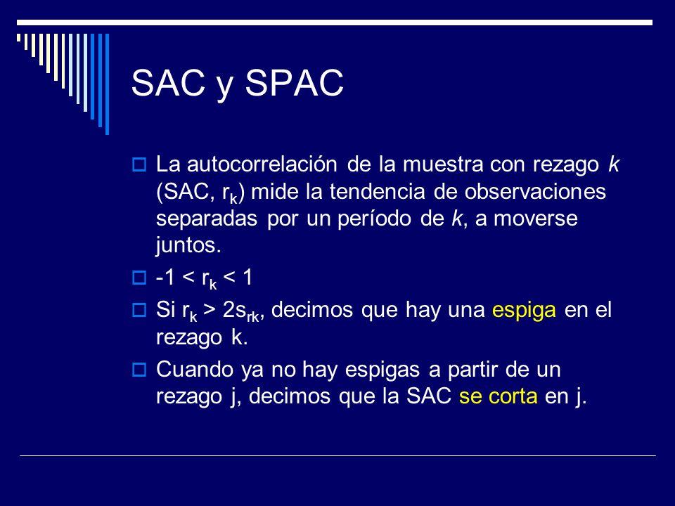 SAC y SPAC