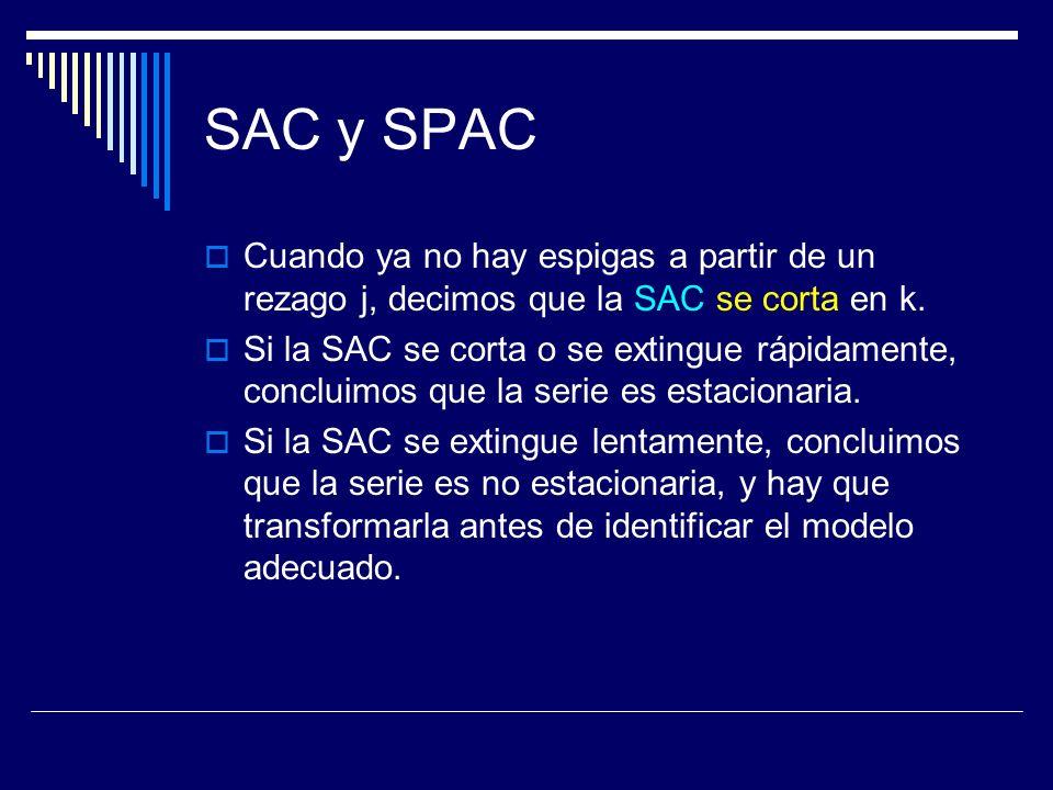 SAC y SPAC Cuando ya no hay espigas a partir de un rezago j, decimos que la SAC se corta en k.