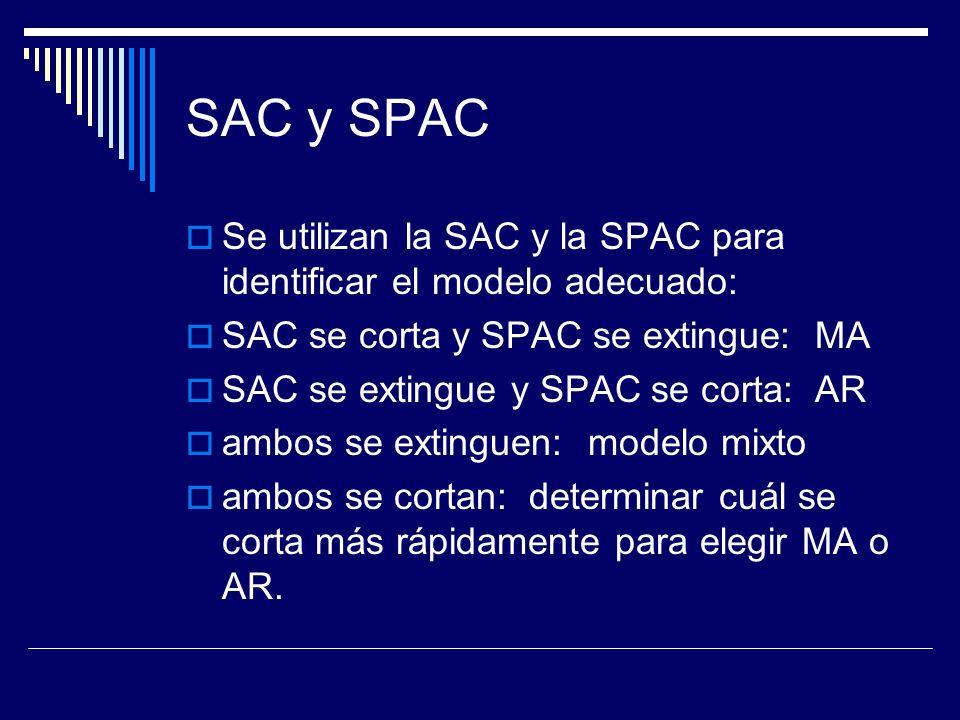 SAC y SPAC Se utilizan la SAC y la SPAC para identificar el modelo adecuado: SAC se corta y SPAC se extingue: MA.