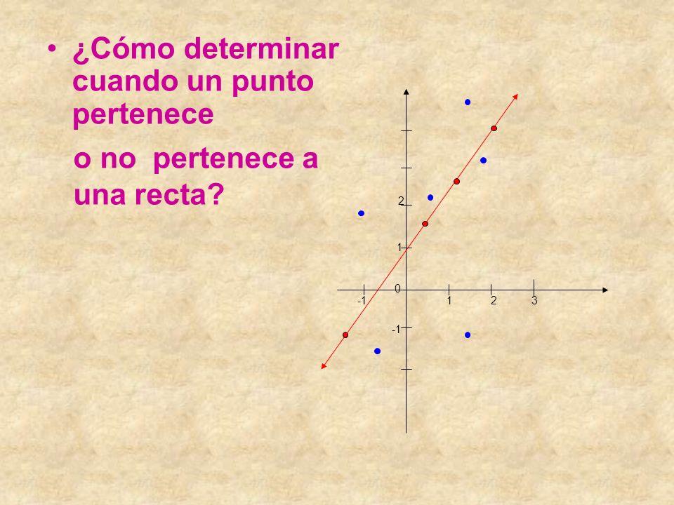 ¿Cómo determinar cuando un punto pertenece
