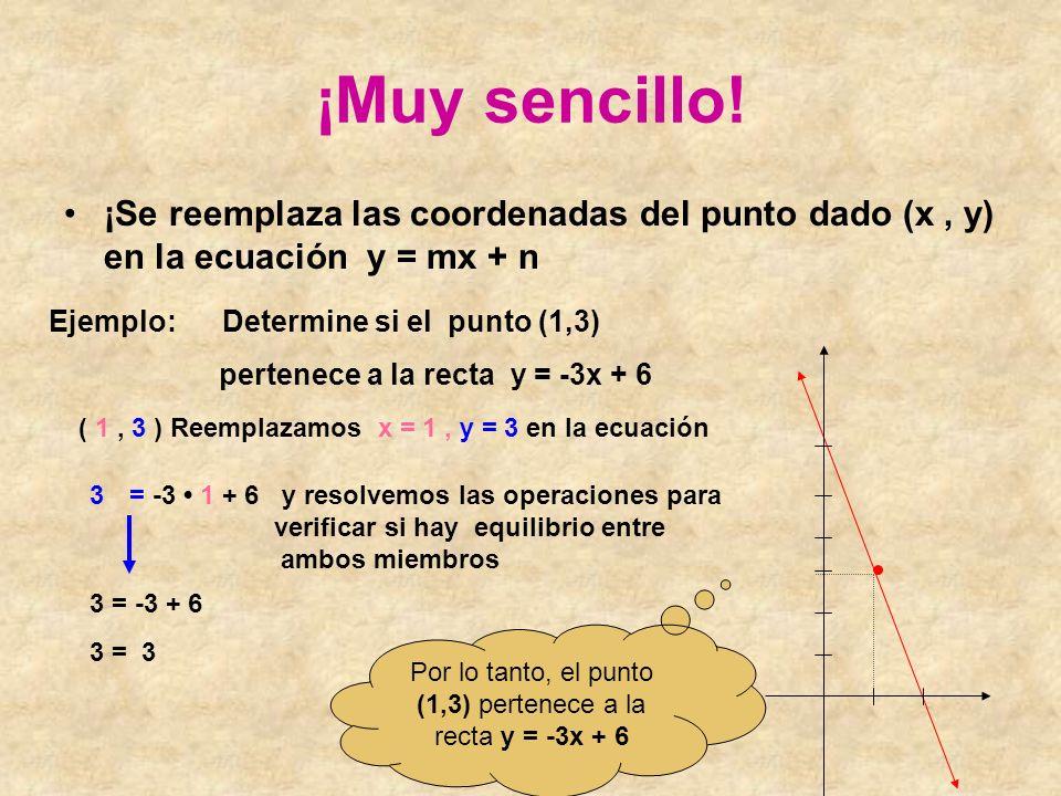 Por lo tanto, el punto (1,3) pertenece a la recta y = -3x + 6