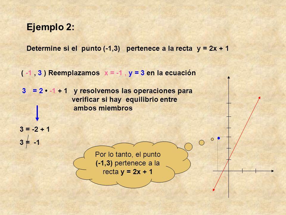 Por lo tanto, el punto (-1,3) pertenece a la recta y = 2x + 1