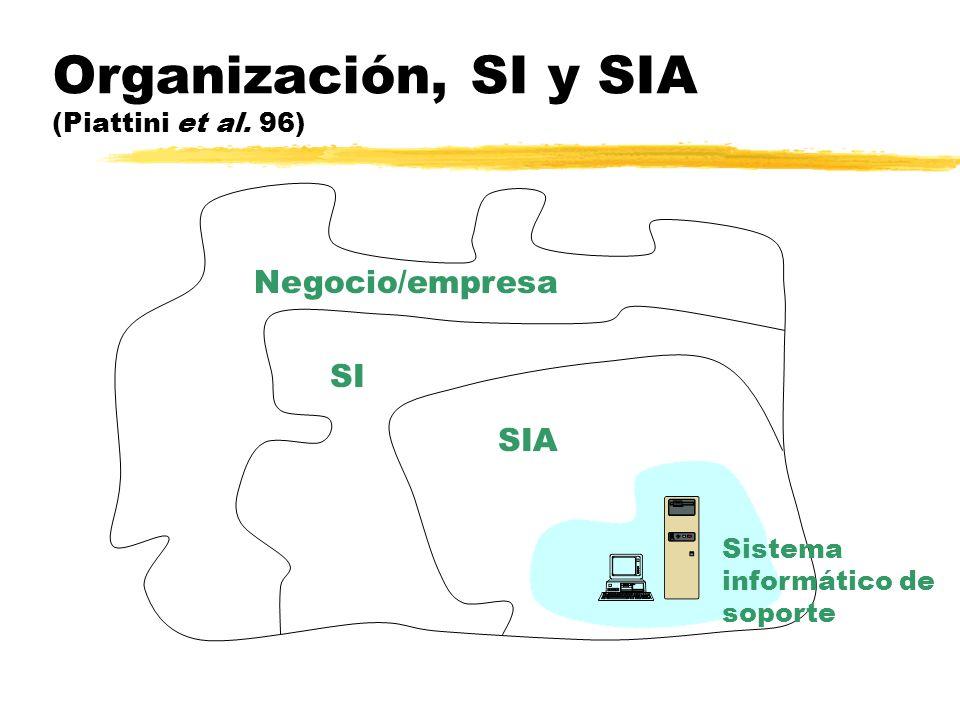 Organización, SI y SIA (Piattini et al. 96)