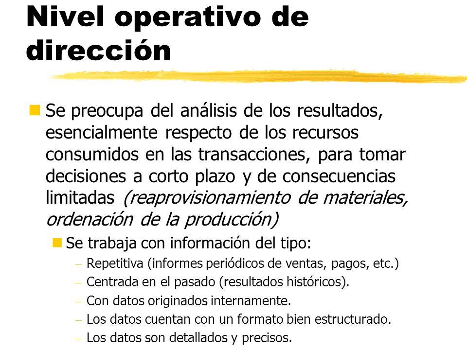 Nivel operativo de dirección