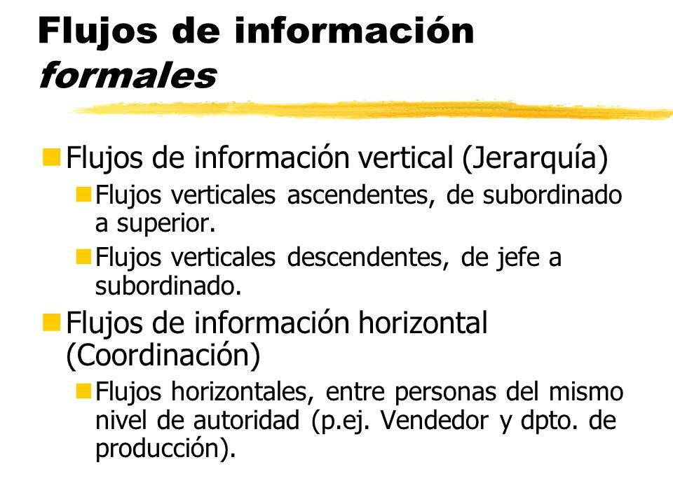 Flujos de información formales