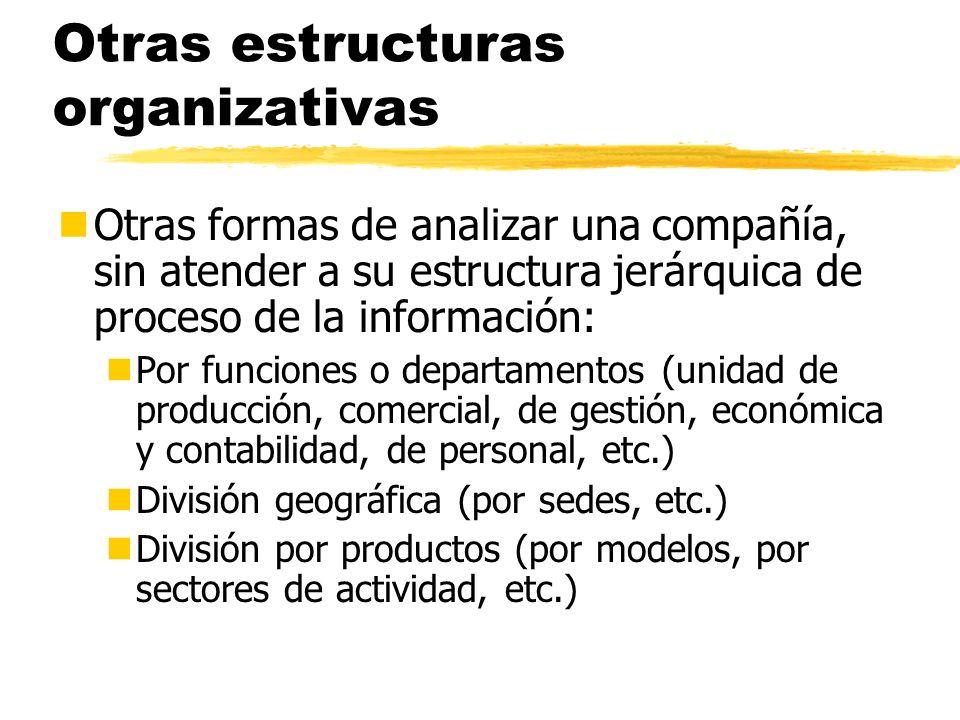 Otras estructuras organizativas