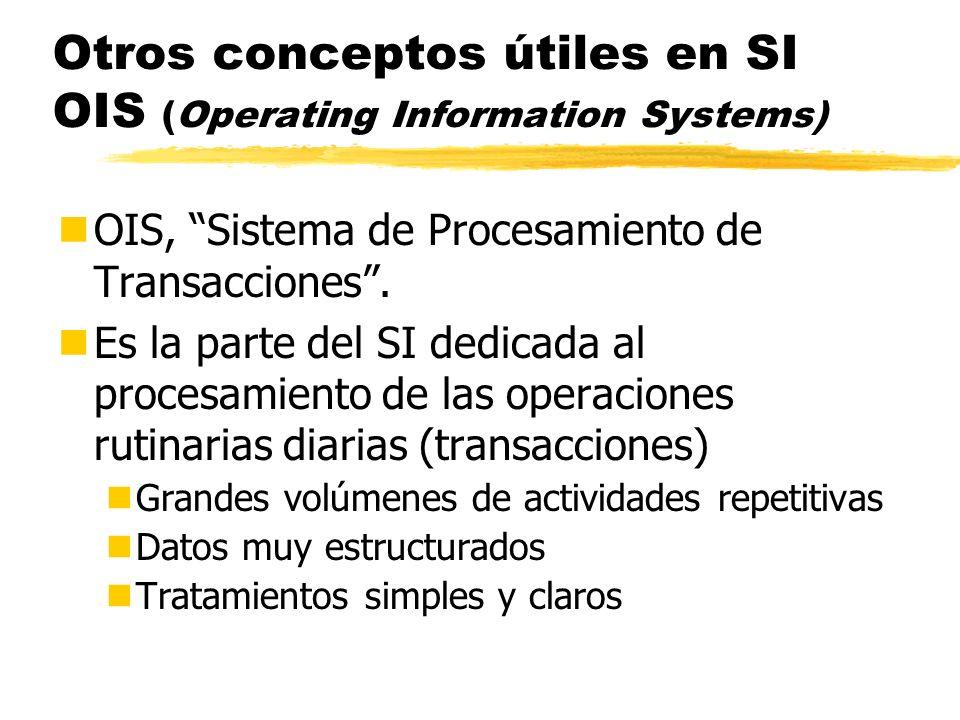 Otros conceptos útiles en SI OIS (Operating Information Systems)