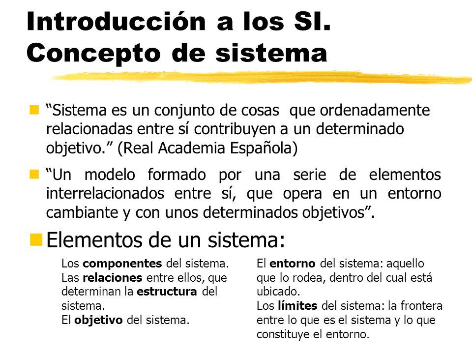 Introducción a los SI. Concepto de sistema
