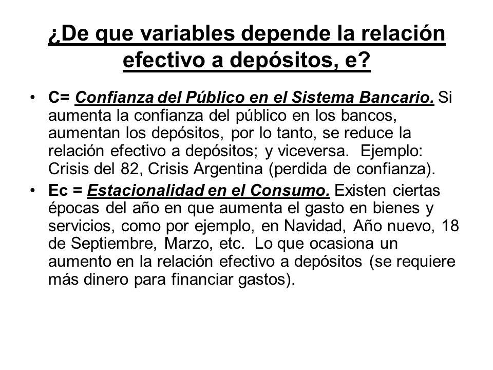 ¿De que variables depende la relación efectivo a depósitos, e