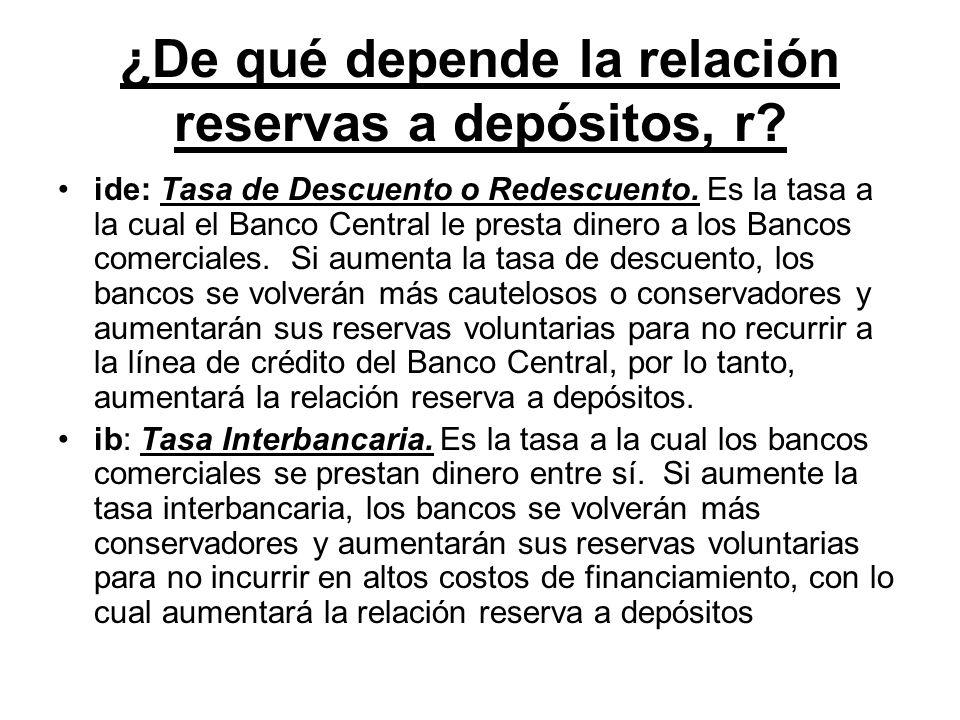 ¿De qué depende la relación reservas a depósitos, r