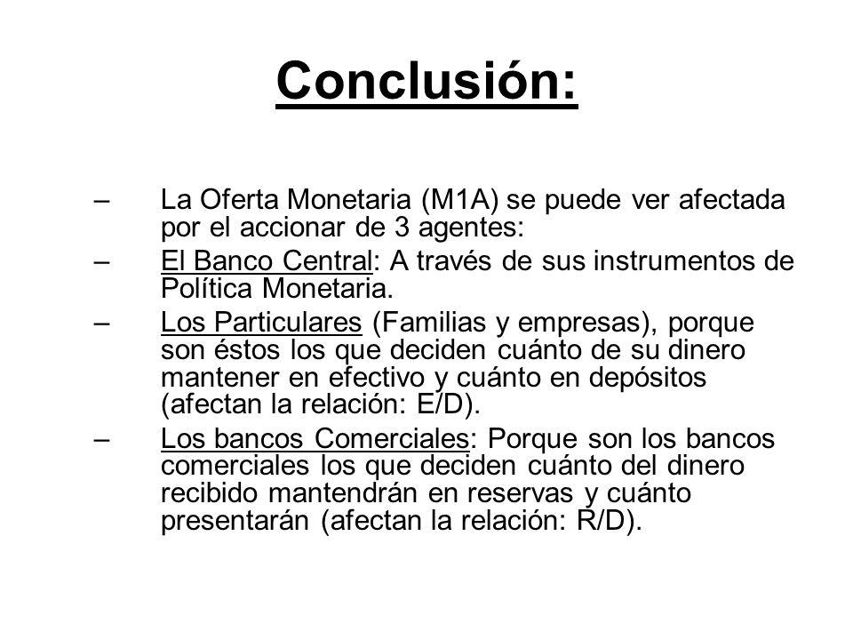 Conclusión: La Oferta Monetaria (M1A) se puede ver afectada por el accionar de 3 agentes: