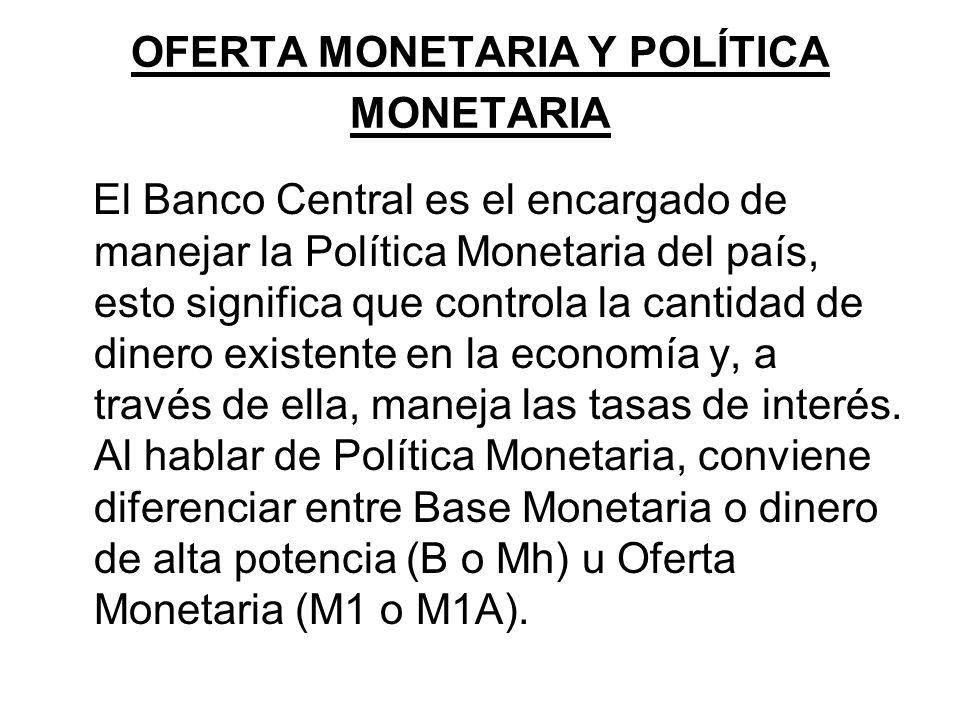 OFERTA MONETARIA Y POLÍTICA MONETARIA