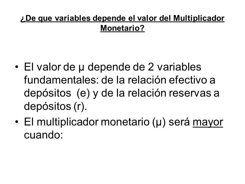 ¿De que variables depende el valor del Multiplicador Monetario