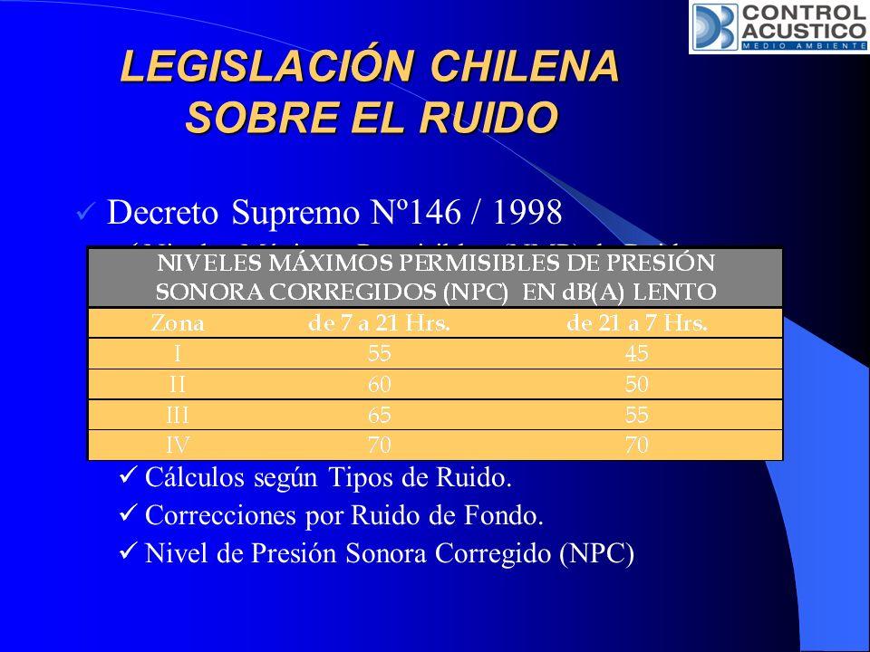 LEGISLACIÓN CHILENA SOBRE EL RUIDO