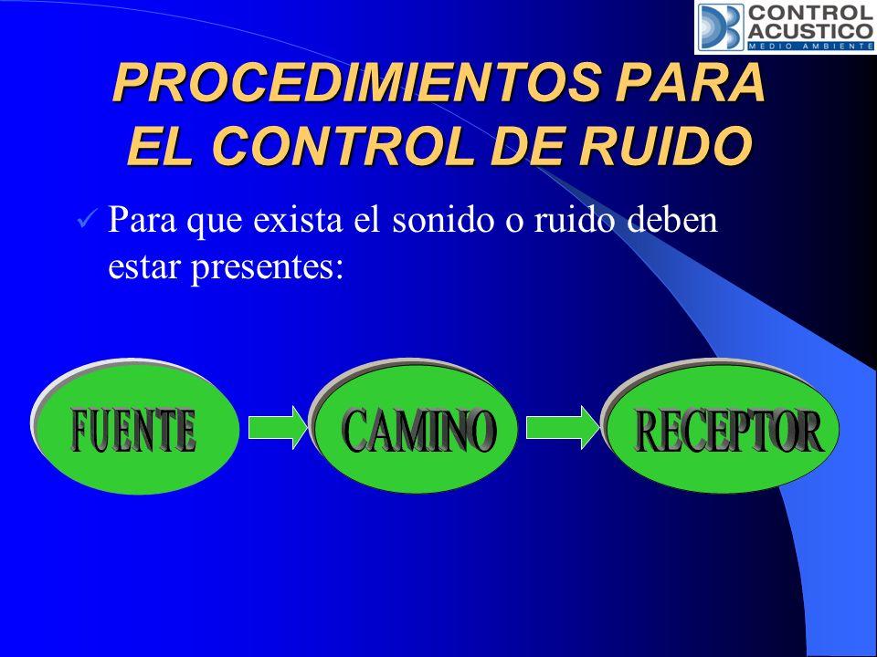 PROCEDIMIENTOS PARA EL CONTROL DE RUIDO