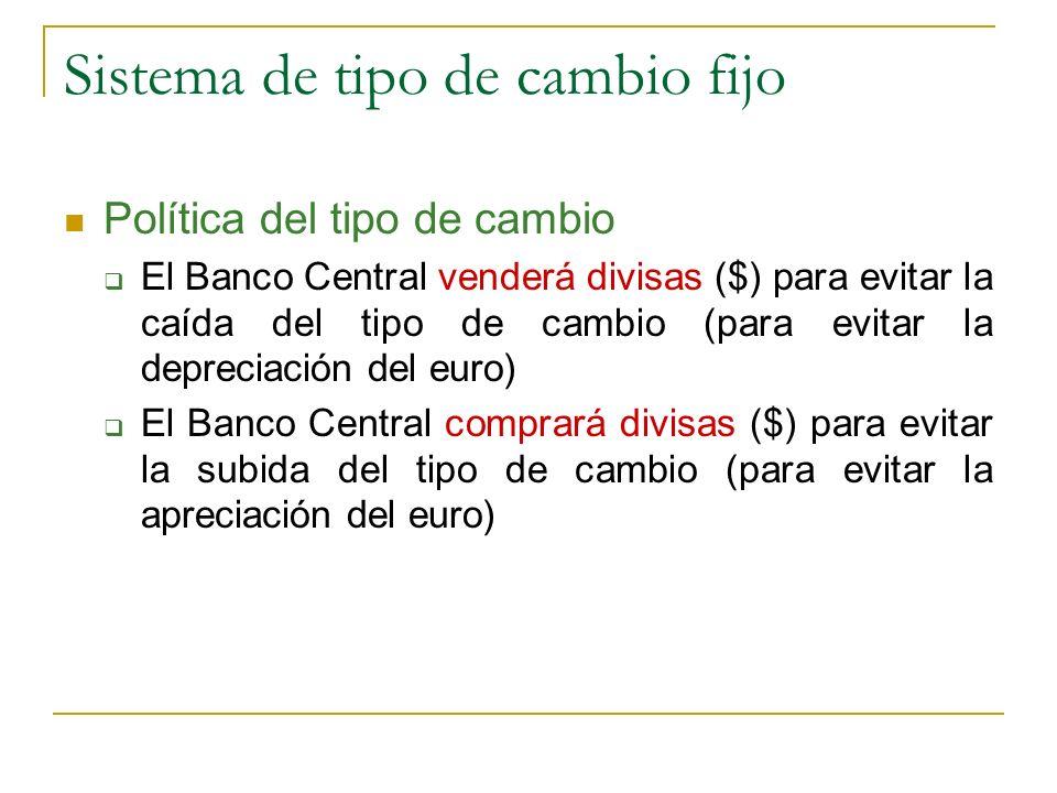 Sistema de tipo de cambio fijo