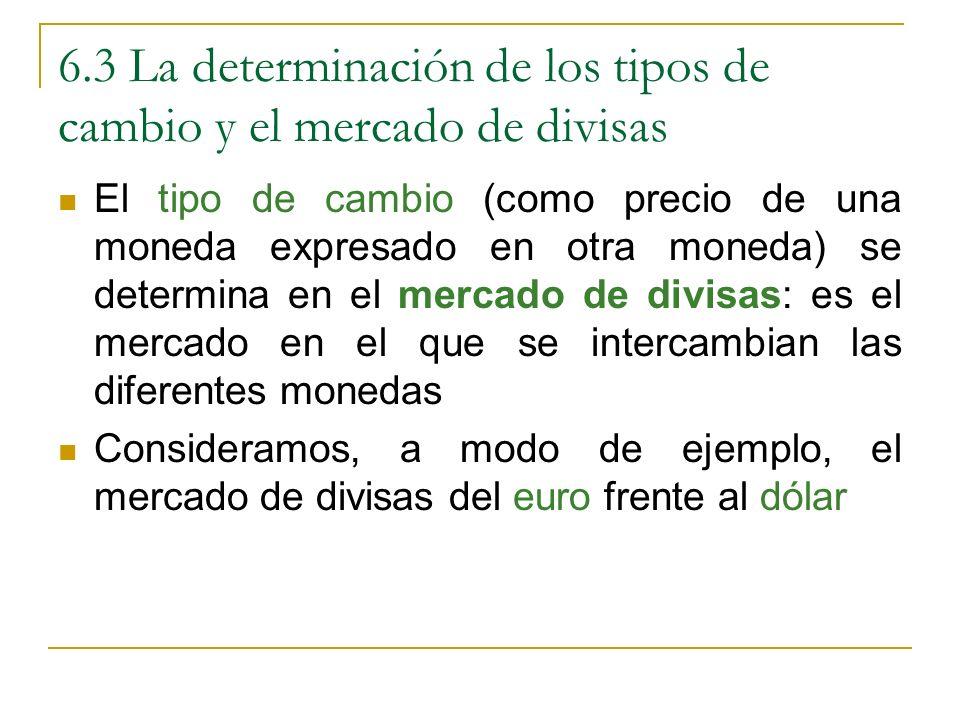 6.3 La determinación de los tipos de cambio y el mercado de divisas