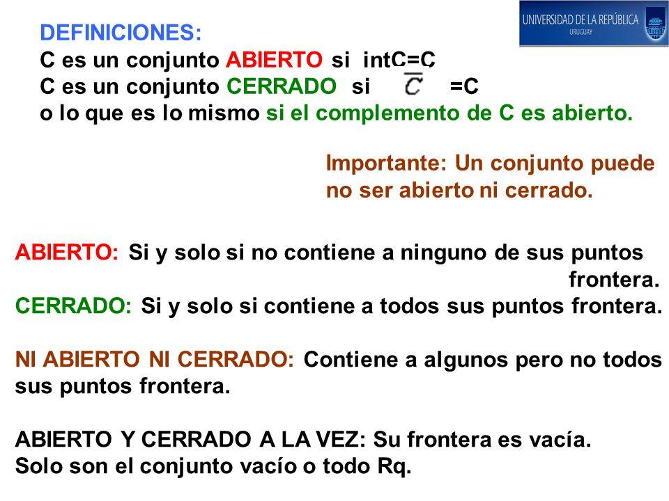 DEFINICIONES: C es un conjunto ABIERTO si intC=C. C es un conjunto CERRADO si =C.