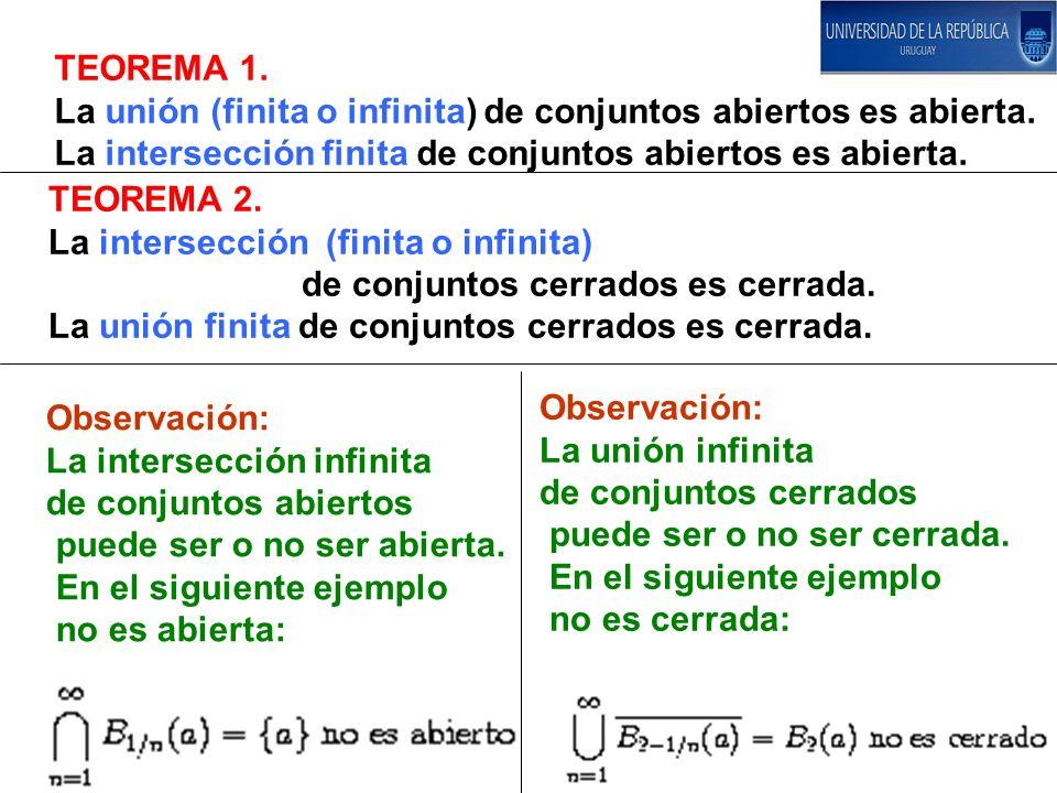 TEOREMA 1. La unión (finita o infinita) de conjuntos abiertos es abierta. La intersección finita de conjuntos abiertos es abierta.