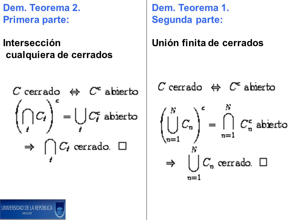 Dem. Teorema 2. Primera parte: Intersección. cualquiera de cerrados. Dem. Teorema 1. Segunda parte: