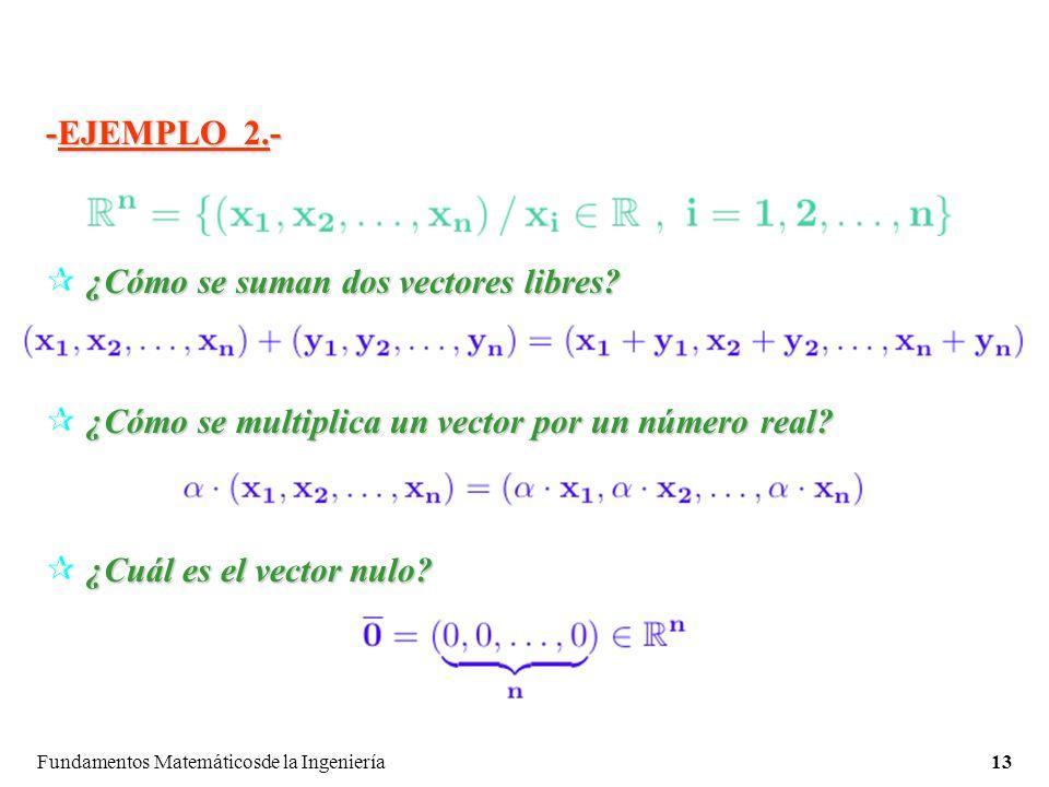 ¿Cómo se suman dos vectores libres