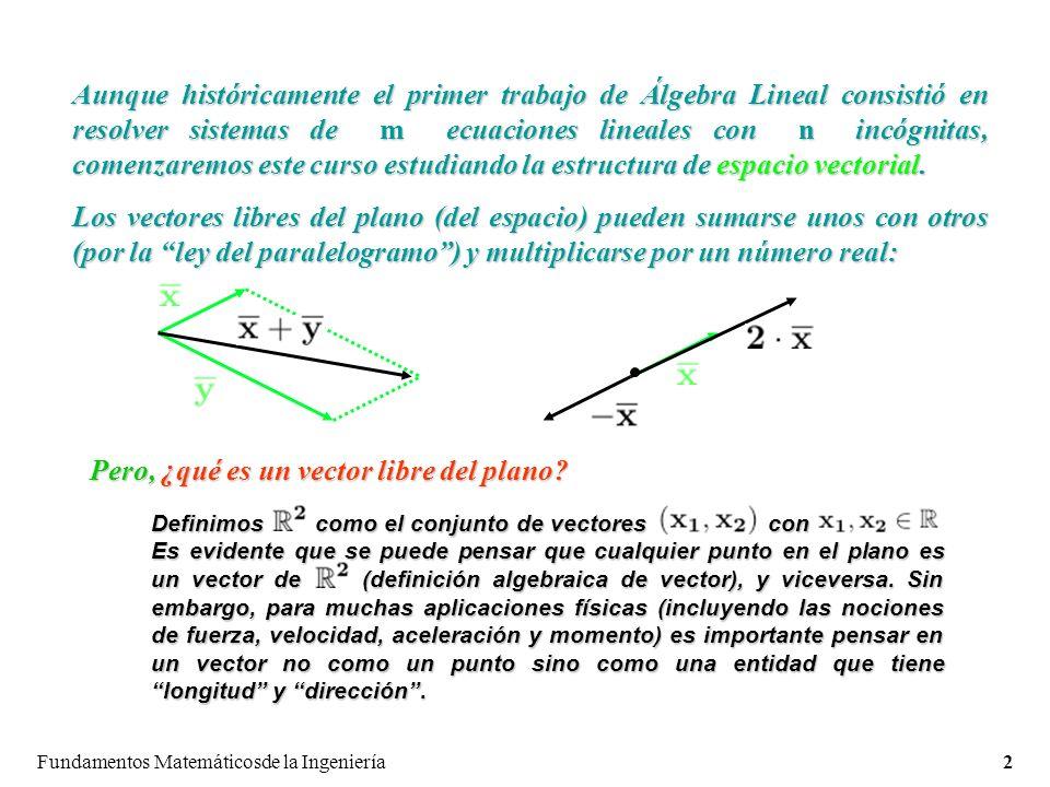 Pero, ¿qué es un vector libre del plano