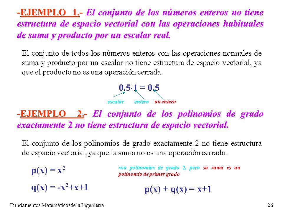 -EJEMPLO 1.- El conjunto de los números enteros no tiene estructura de espacio vectorial con las operaciones habituales de suma y producto por un escalar real.