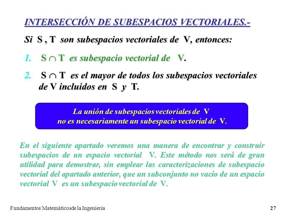 INTERSECCIÓN DE SUBESPACIOS VECTORIALES.-