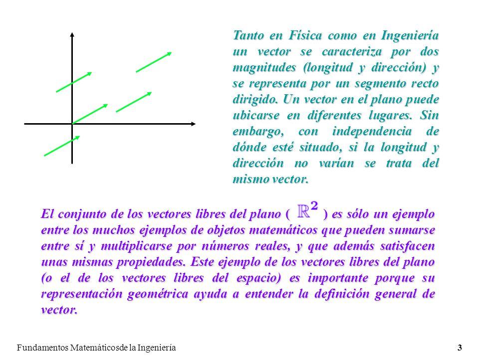 Tanto en Física como en Ingeniería un vector se caracteriza por dos magnitudes (longitud y dirección) y se representa por un segmento recto dirigido. Un vector en el plano puede ubicarse en diferentes lugares. Sin embargo, con independencia de dónde esté situado, si la longitud y dirección no varían se trata del mismo vector.