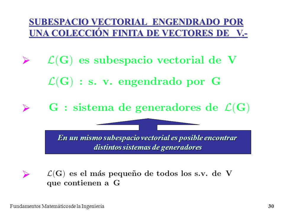 SUBESPACIO VECTORIAL ENGENDRADO POR UNA COLECCIÓN FINITA DE VECTORES DE V.-