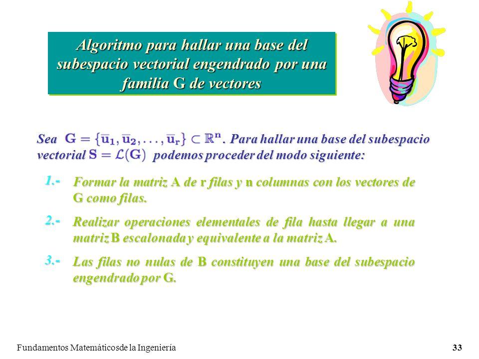 Algoritmo para hallar una base del subespacio vectorial engendrado por una familia G de vectores