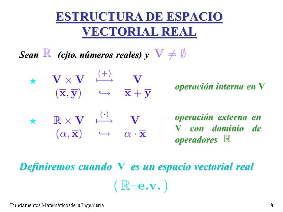 ESTRUCTURA DE ESPACIO VECTORIAL REAL
