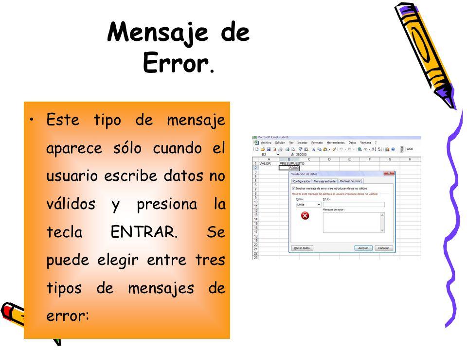 Mensaje de Error.